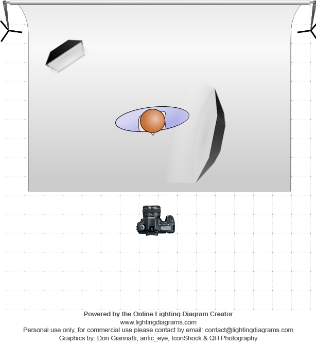 lighting-diagram-1441880925