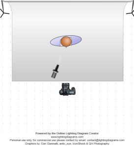 lighting-diagram-1442942071