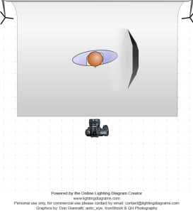 lighting-diagram-1443460294