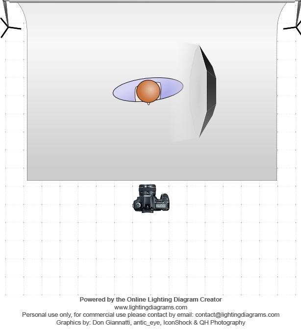 lighting-diagram-1443460294