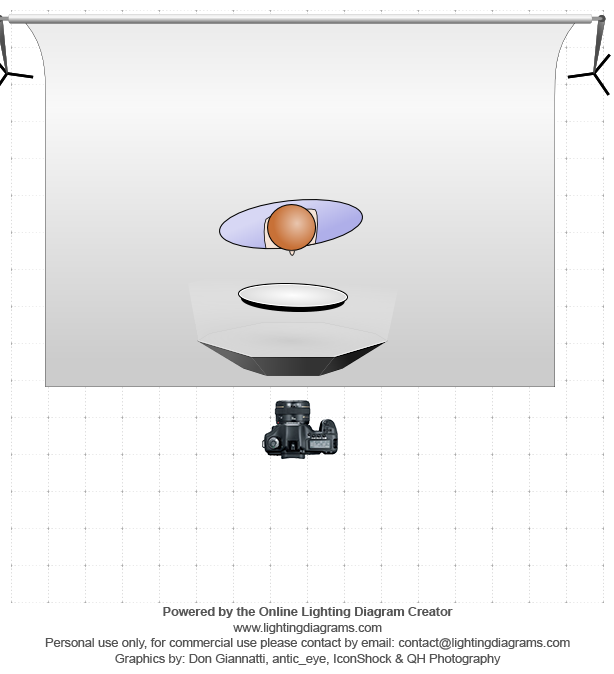 lighting-diagram-1447102015