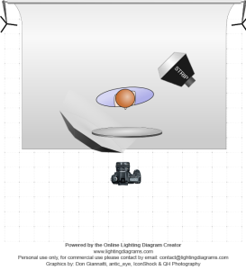 lighting-diagram-1448880967