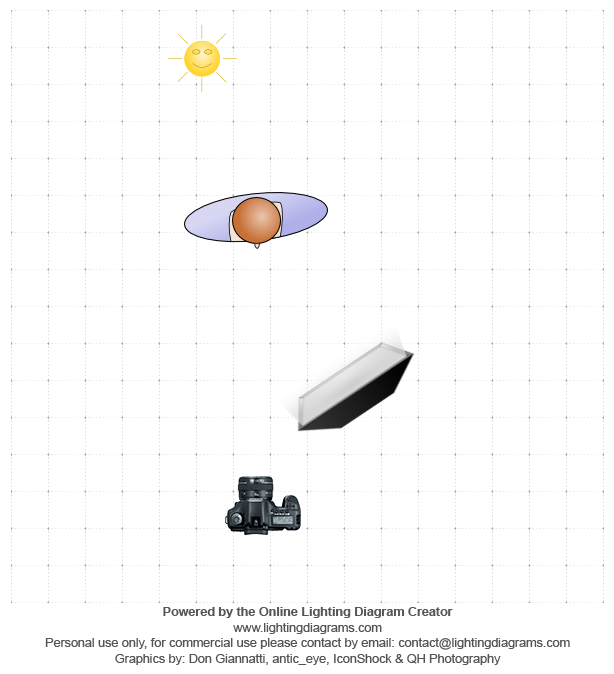 lighting-diagram-1461660848