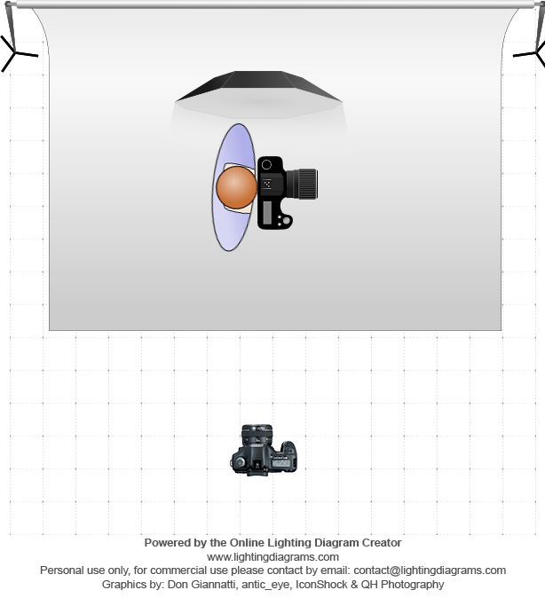 lighting-diagram-1488462796