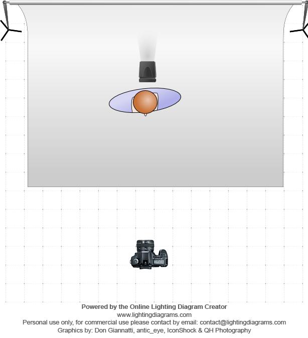 lighting-diagram-1488463363