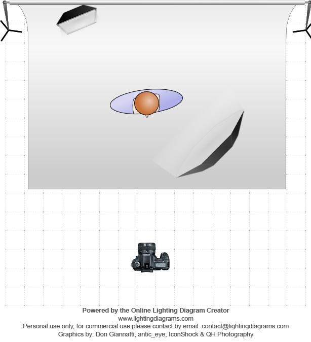 lighting-diagram-1488463988