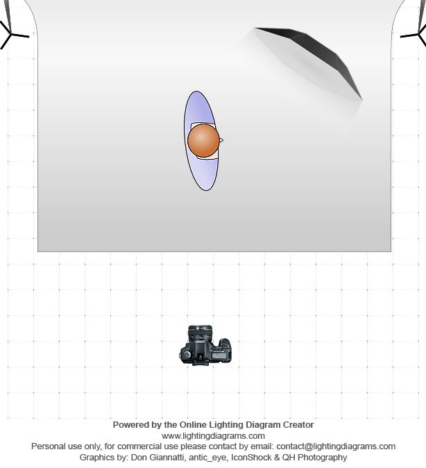 lighting-diagram-1488619604