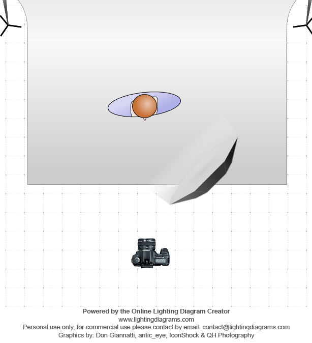 lighting-diagram-1488619975