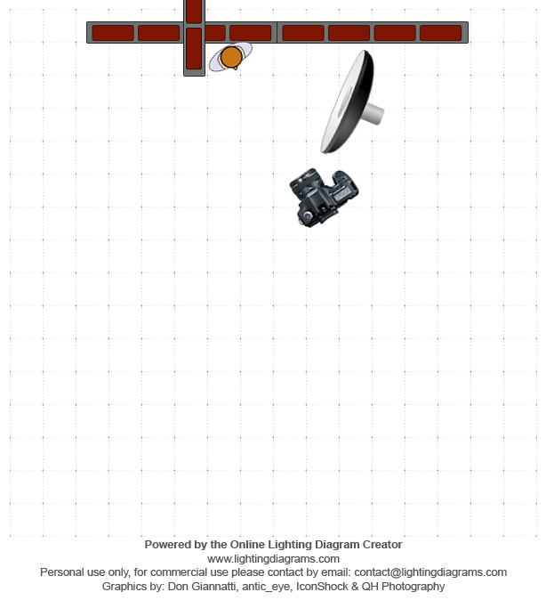 lighting-diagram-1418058872