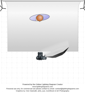 lighting-diagram-1418729477