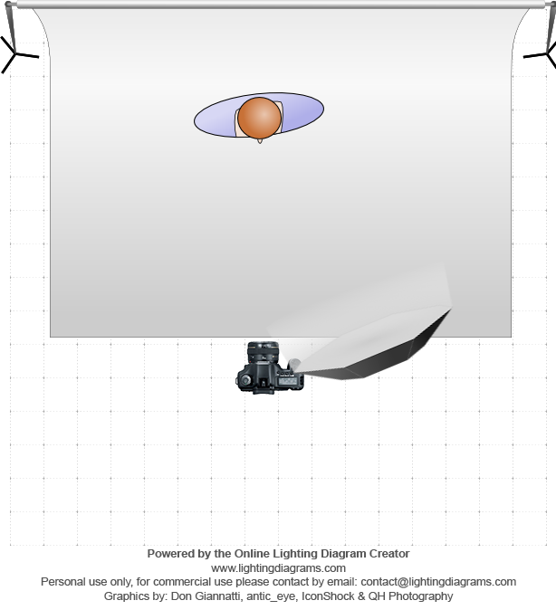 lighting-diagram-1418729477