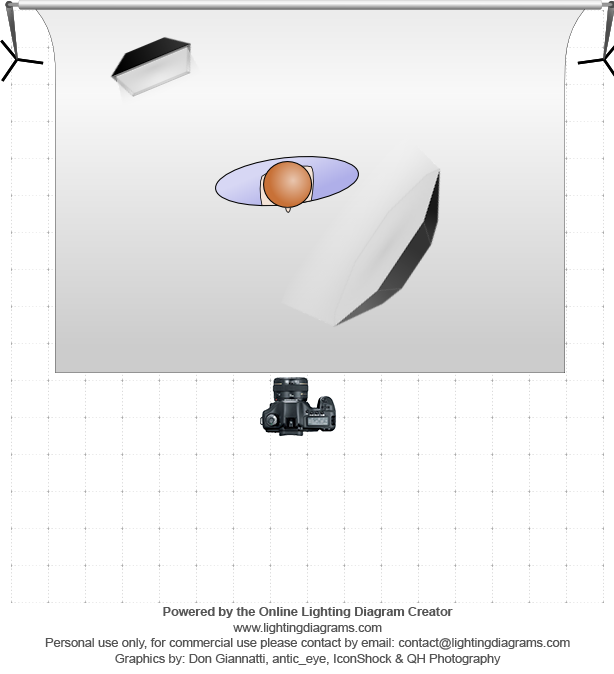 lighting-diagram-1418729528