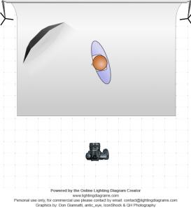 lighting-diagram-1418985716