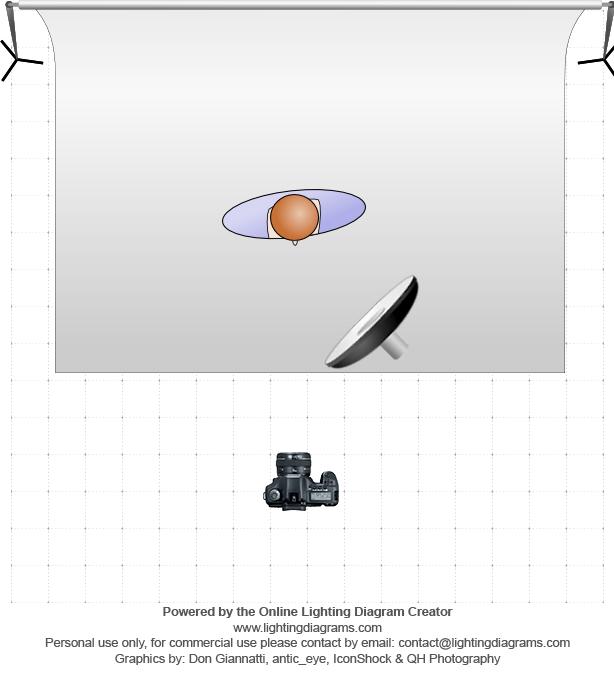 lighting-diagram-1419341767
