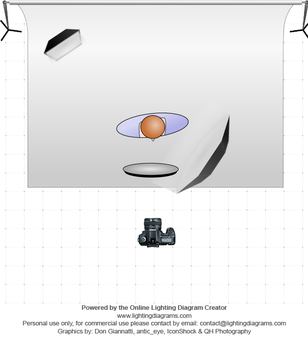 lighting-diagram-1419341888