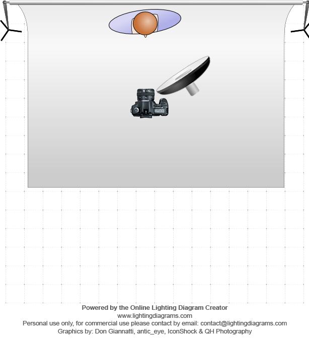 lighting-diagram-1419856398