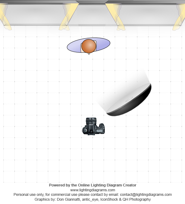 lighting-diagram-1418382287