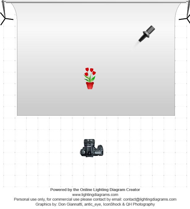 lighting-diagram-1420799262