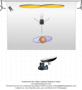 lighting-diagram-1421346163
