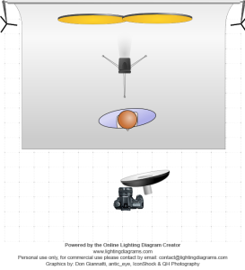 lighting-diagram-1421346172
