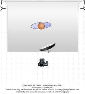 lighting-diagram-1421701330