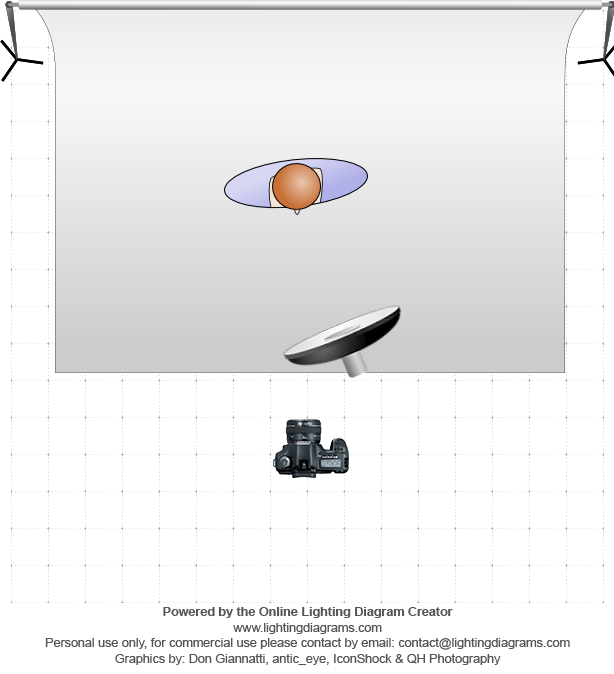 lighting-diagram-1421701330