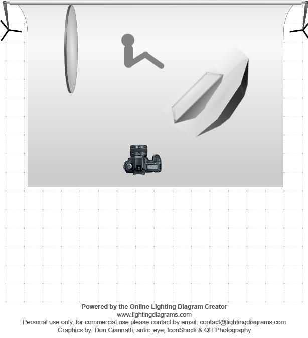 lighting-diagram-1421346465