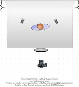 lighting-diagram-1423434397