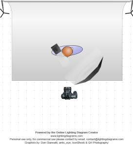 lighting-diagram-1424728487