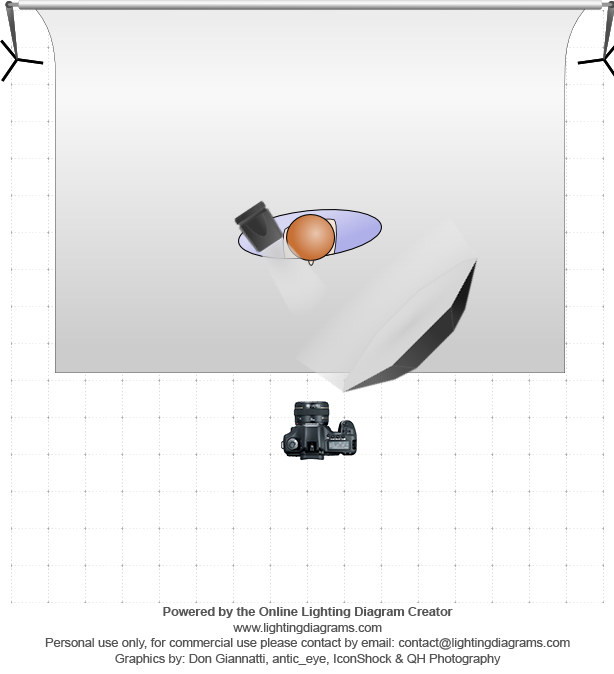 lighting-diagram-1424728487