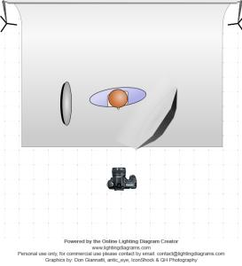 lighting-diagram-1423827780