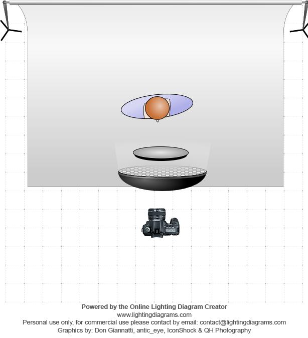 lighting-diagram-1423828022