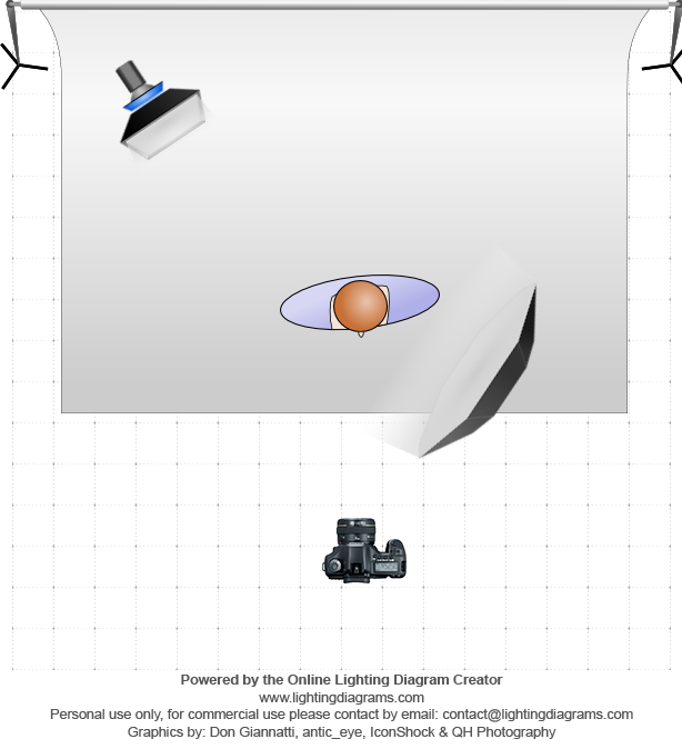 lighting-diagram-1423434572