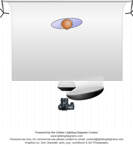 lighting-diagram-1425904853