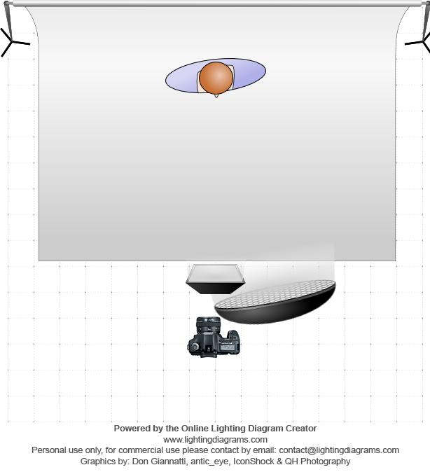 lighting-diagram-1425904853
