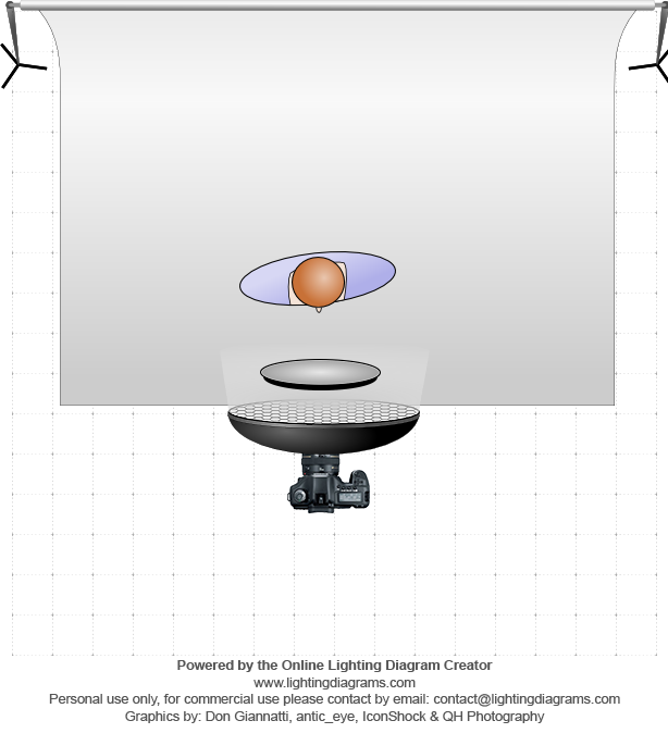 lighting-diagram-1425905664