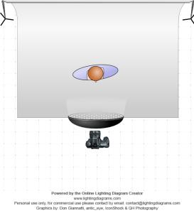 lighting-diagram-1427733933