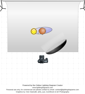 lighting-diagram-1428580134