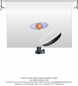 lighting-diagram-1427286876