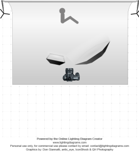 lighting-diagram-1427286974
