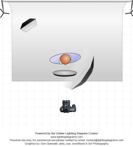 lighting-diagram-1427288761
