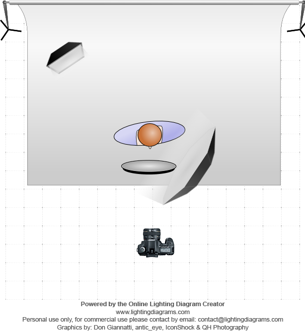 lighting-diagram-1427288761