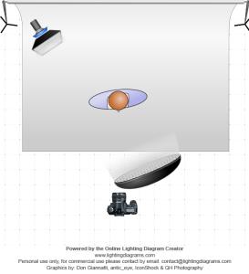 lighting-diagram-1426166493
