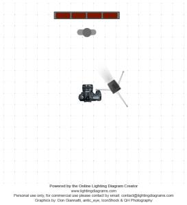 lighting-diagram-1436220897