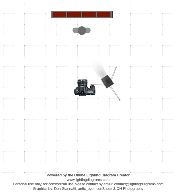 lighting-diagram-1436220897