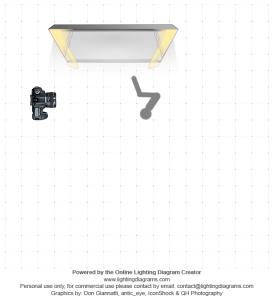 lighting-diagram-1436893831