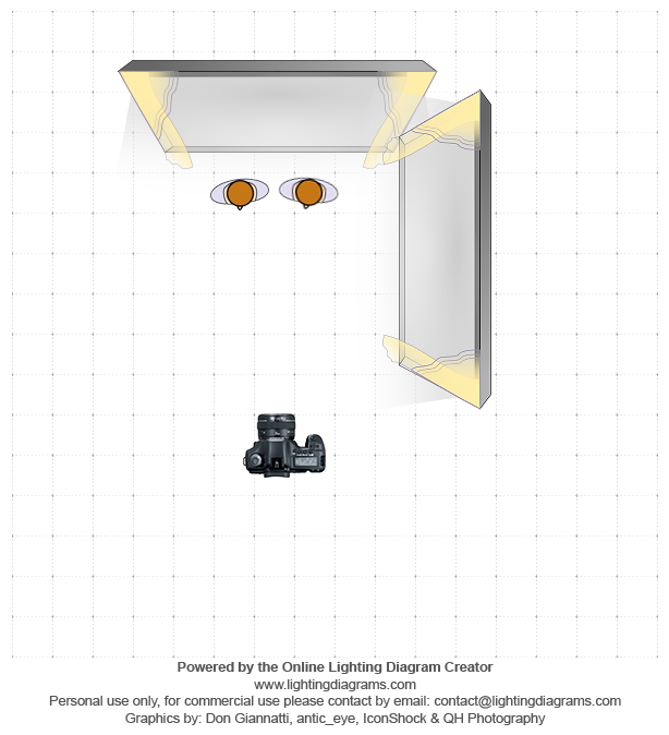 lighting-diagram-1436893874
