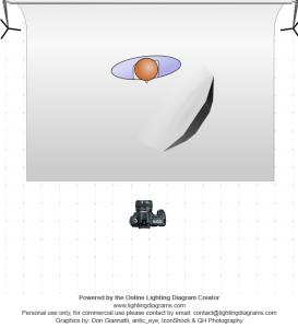 lighting-diagram-1441049017