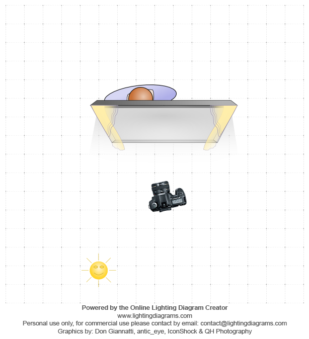 lighting-diagram-1445981694