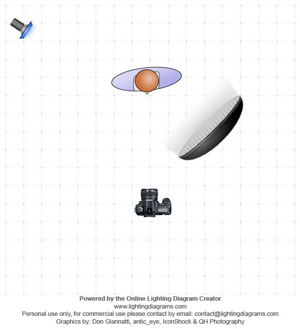 lighting-diagram-1447883971